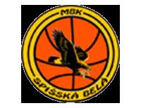 Mestský športový klub Spišská Belá